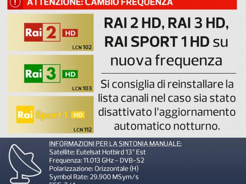 qualche aggiornamento TiVu (TvSat)