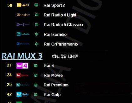 14 settembre 2015: nuovo canale Rai Sport 1 HD